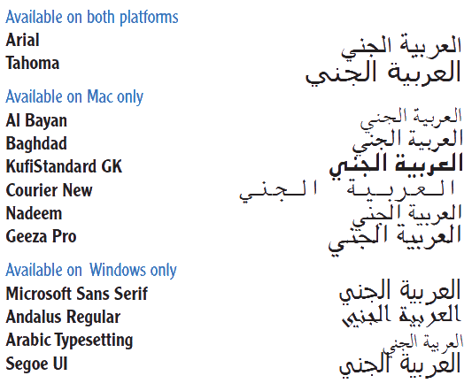 Arabic Text processor for Adobe Illustrator, InDesign, Photoshop